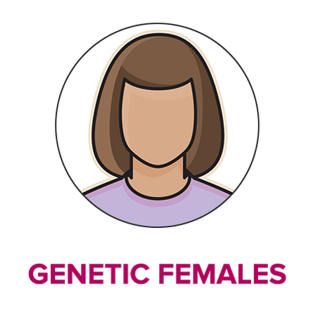 Genetics female