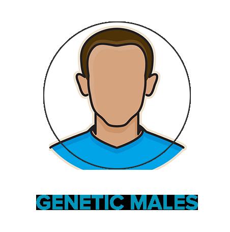 Genetics male